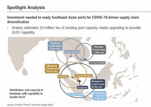 Le besoin en investissements dans la région du sud est asiatique est criant.